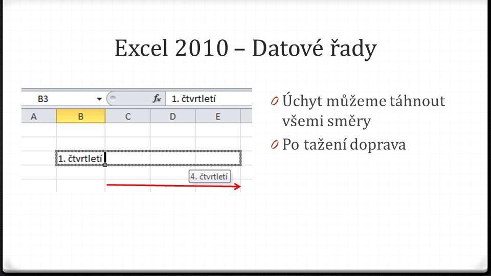 Excel 2010 – Datové řady 0 Excel opět zkopíruje textovou část a s číselné udělá řadu