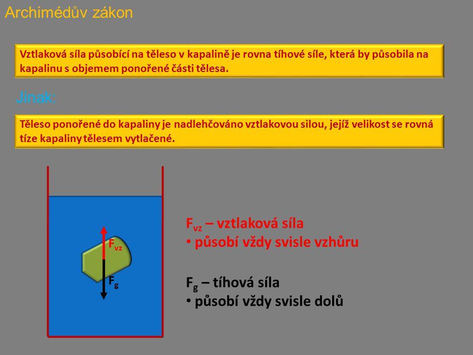 Archimédův zákon Vztlaková síla působící na těleso v kapalině je rovna tíhové síle, která by působila na kapalinu s objemem ponořené části tělesa.