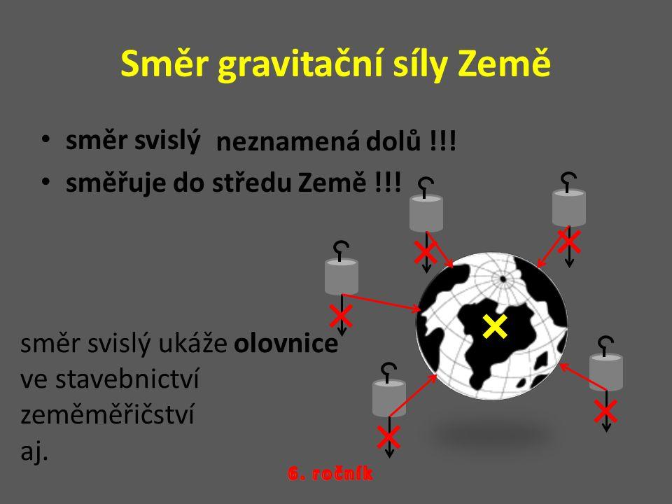 Směr gravitační síly Země směr svislý směřuje do středu Země !!! neznamená dolů !!! směr svislý ukáže olovnice ve stavebnictví zeměměřičství aj.