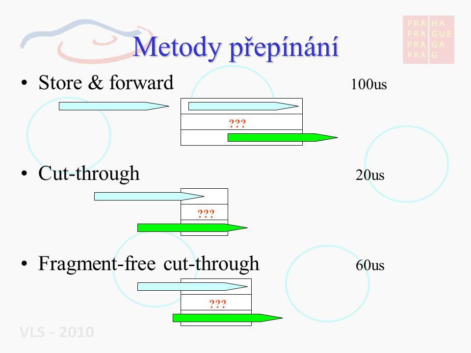 Dělení přepínačů počet portů – 5,8,16,24,48,50 rychlost – 10, 100, 1000 Mb/s řiditelné X neřiditelné metoda přepínání trunking VLAN