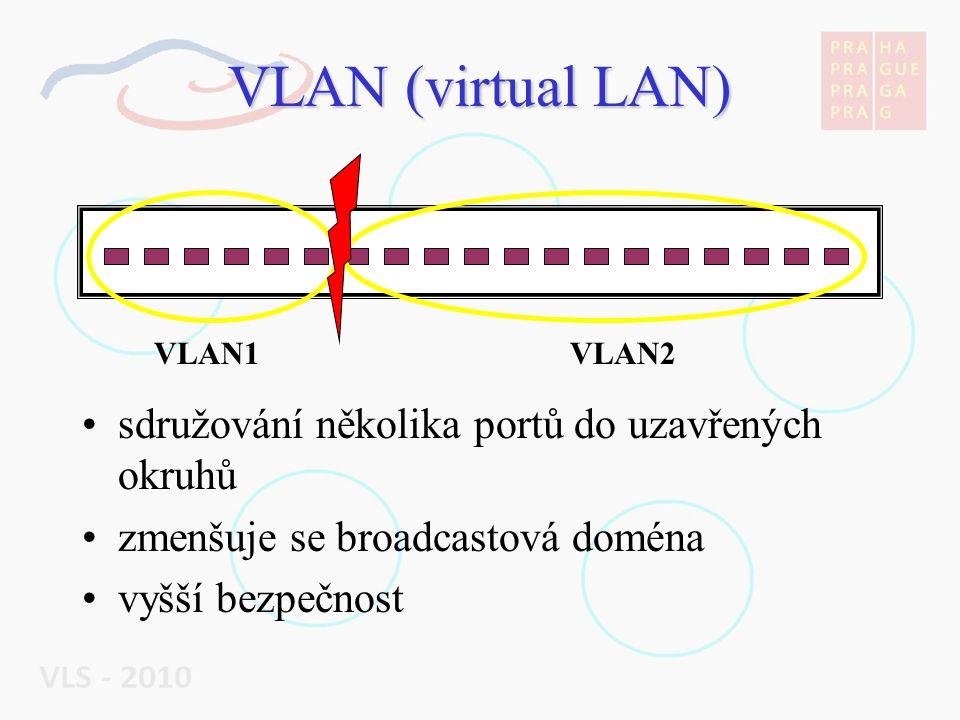 VLAN (virtual LAN) sdružování několika portů do uzavřených okruhů zmenšuje se broadcastová doména vyšší bezpečnost VLAN1VLAN2