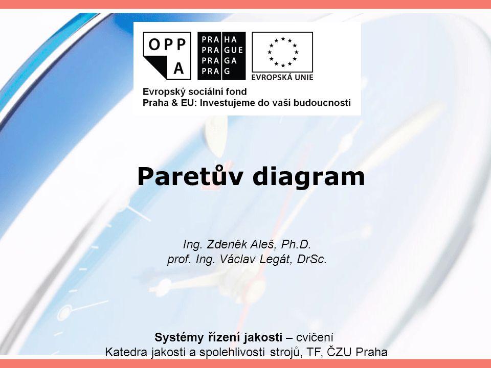 Paretův diagram Systémy řízení jakosti – cvičení Katedra jakosti a spolehlivosti strojů, TF, ČZU Praha Ing.
