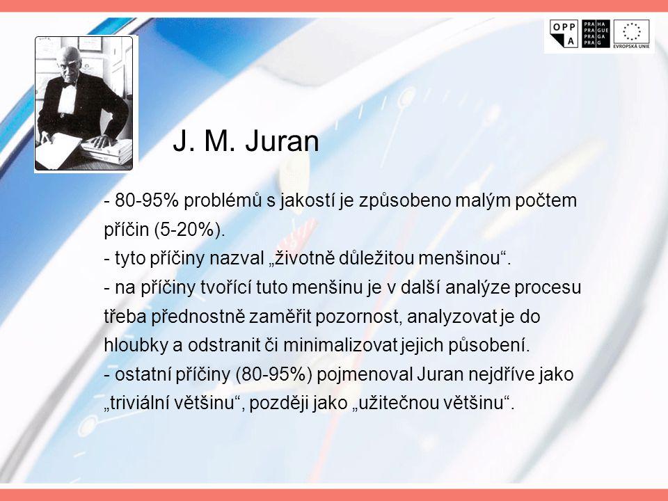 - 80-95% problémů s jakostí je způsobeno malým počtem příčin (5-20%).