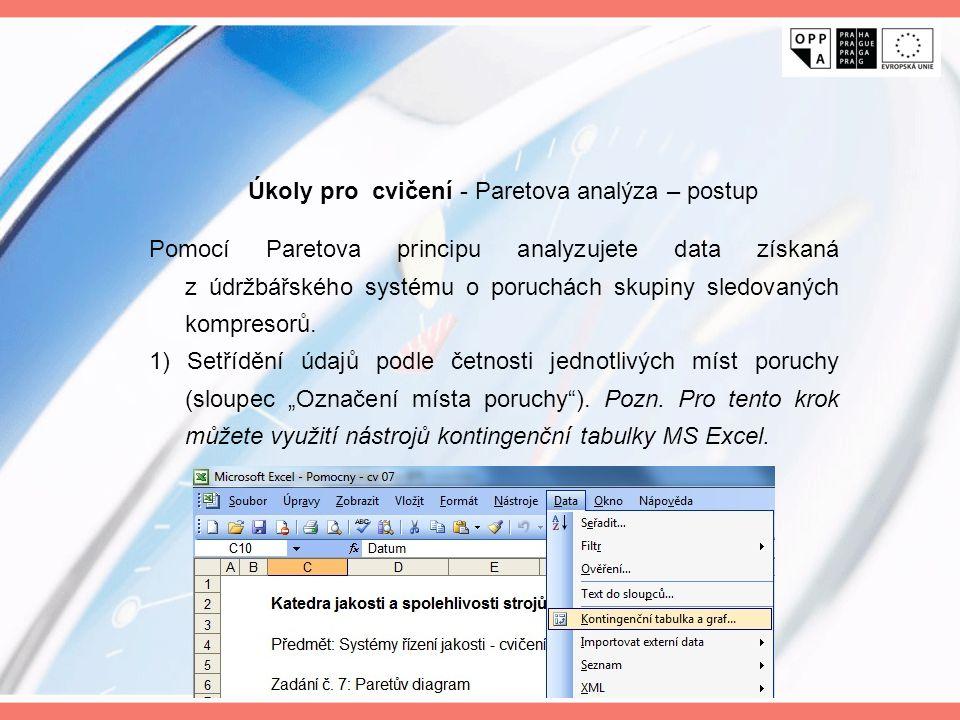 Pomocí Paretova principu analyzujete data získaná z údržbářského systému o poruchách skupiny sledovaných kompresorů. 1) Setřídění údajů podle četnosti