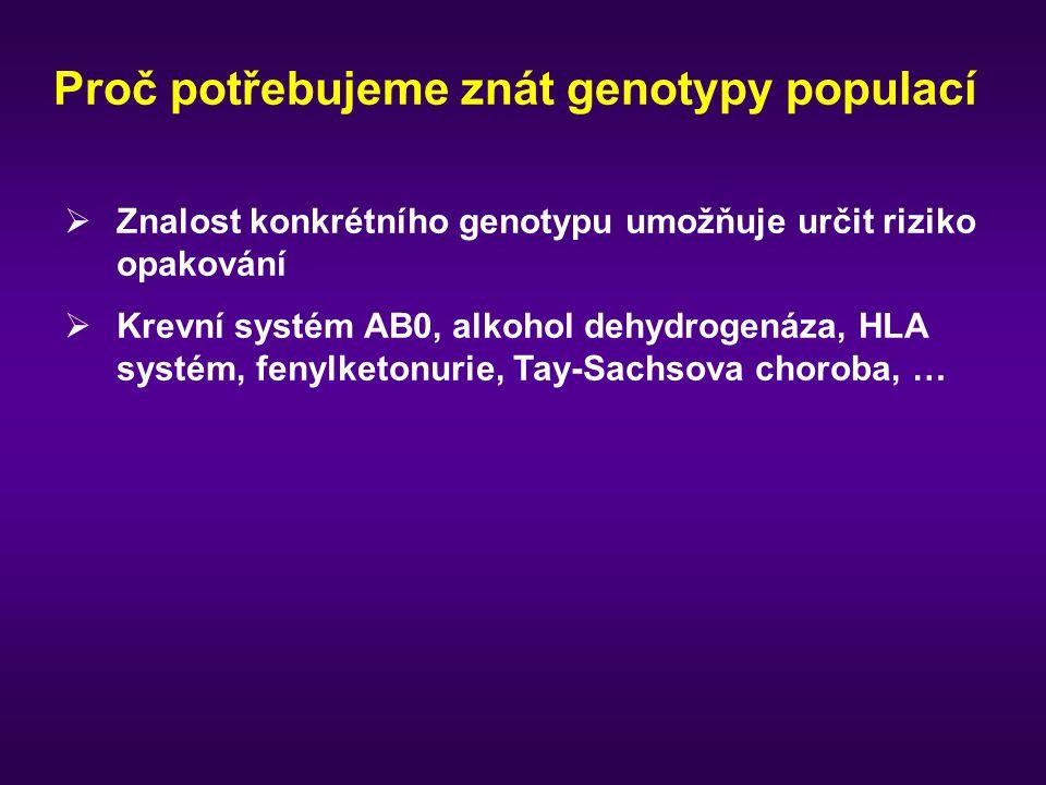 Zákon populační genetiky Hardyova-Weinbergova rovnováha (1908)  Slouží pro výpočet genotypových četností z četností alelových četnost alely A = p četnost alely a = q četnost všech alel = 1 = p + q A (p) a (q) A (p) AA p 2 Aa pq a (q) Aa pq aa q 2 četnost genotypu AA = p 2 četnost genotypu aa = q 2 četnost genotypu Aa = 2pq