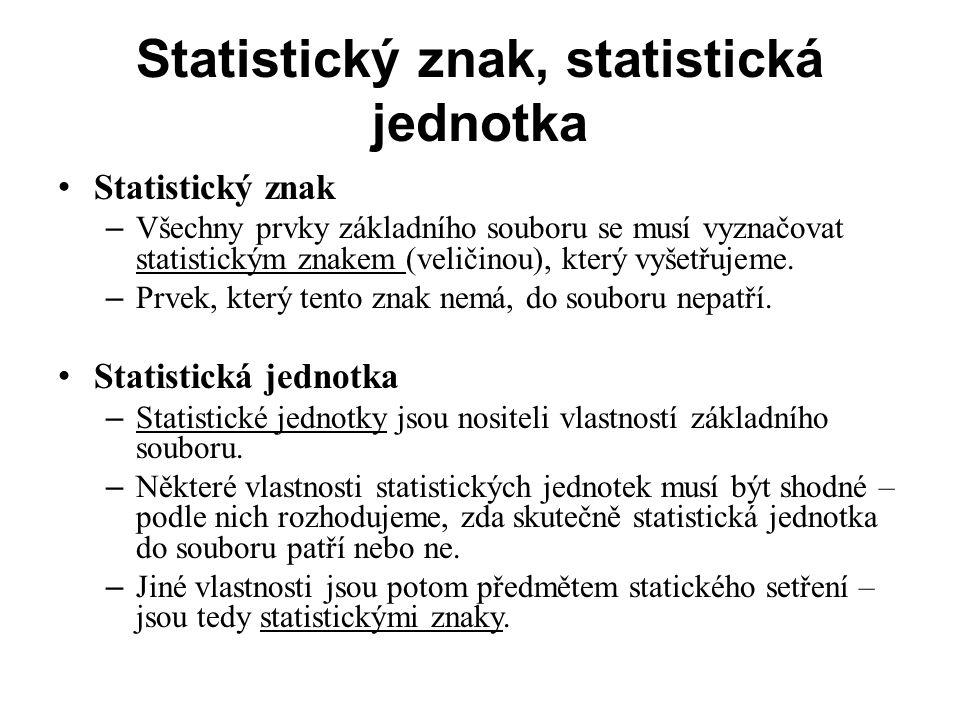 Kvalitativní a kvantitativní znak Kvalitativní znak – Demografický průzkum obyvatelstva ČR v roce 2008.