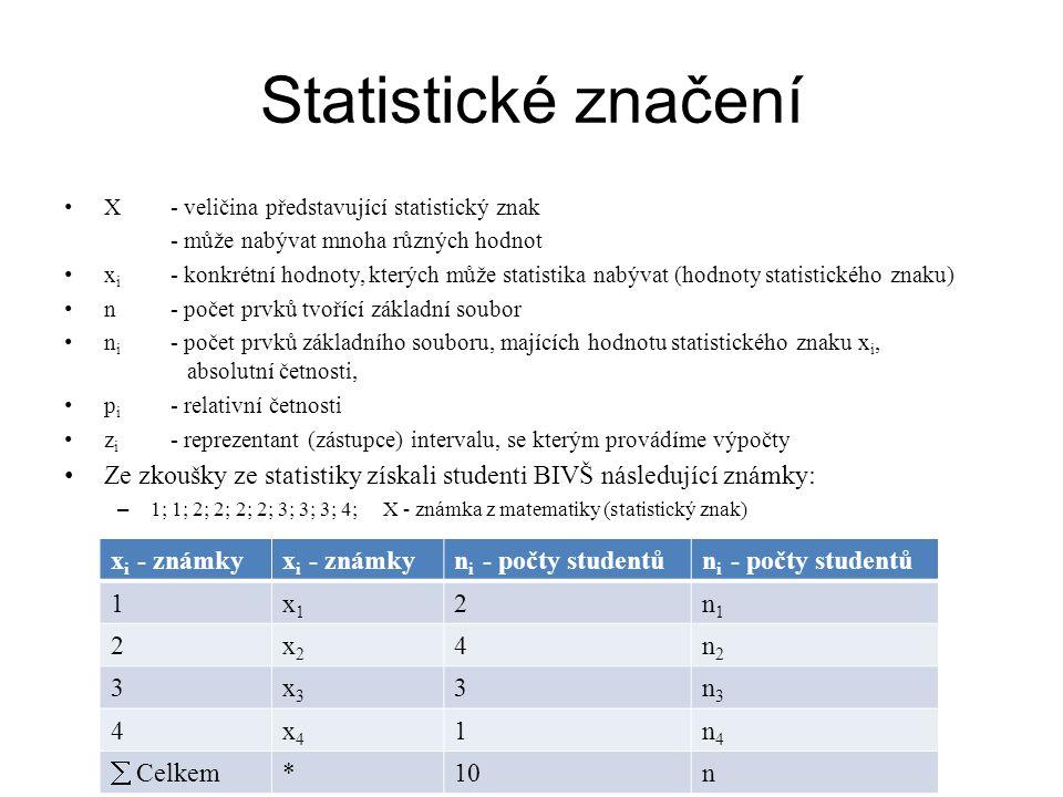 Reprezentativní výběr Podmínky reprezentativního výběru 1.Jednotlivé prvky základního souboru (statistické jednotky) jsou vybírány nezávisle na sobě.