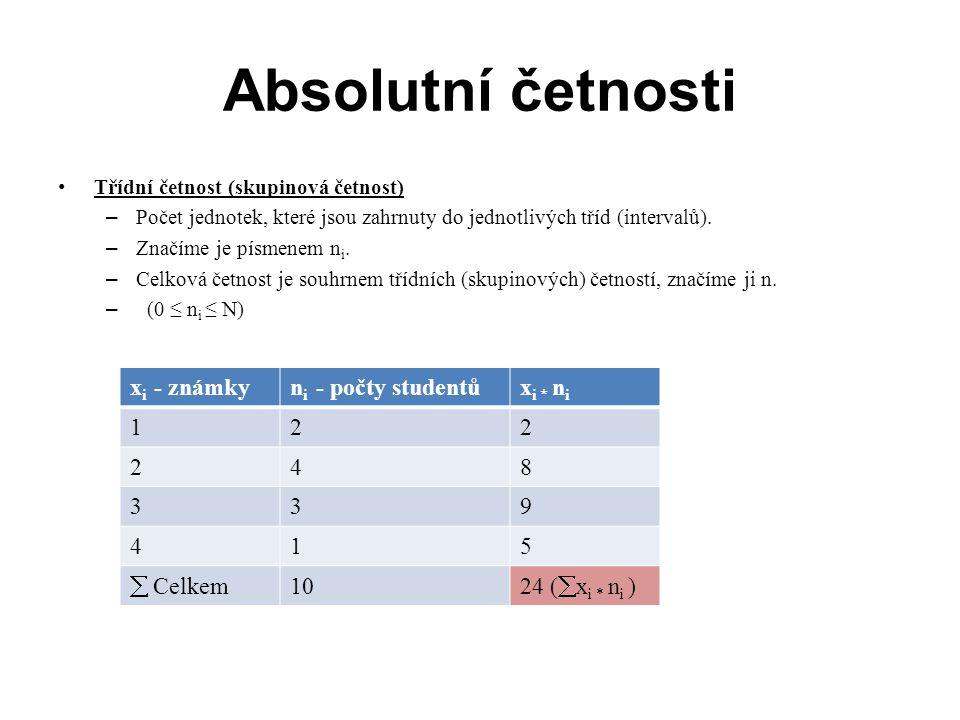 Relativní četnosti Relativní četnosti p i vyjadřují strukturu souboru, získají se jako podíl: Vlastnosti relativních četností: – – p i = 1 … jev jistý – p i = 0 … jev nemožný V praxi se někdy násobí relativní četnosti 100; relativní četnost je pak vyjádřena v procentech (%)