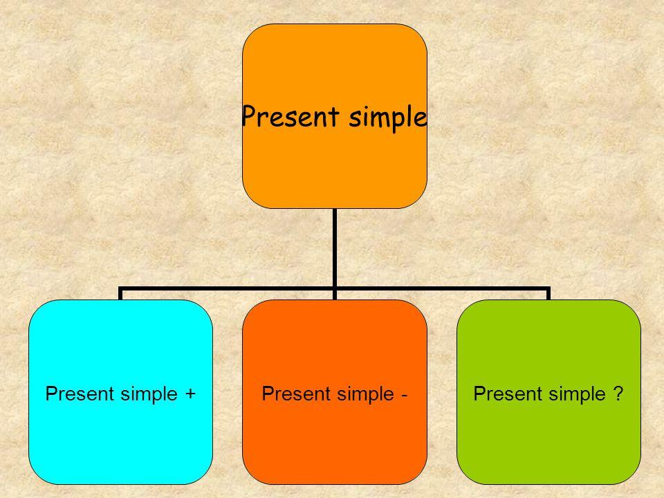 Task: write some sentences about yourself (napiš o sobě pár vět) 1.