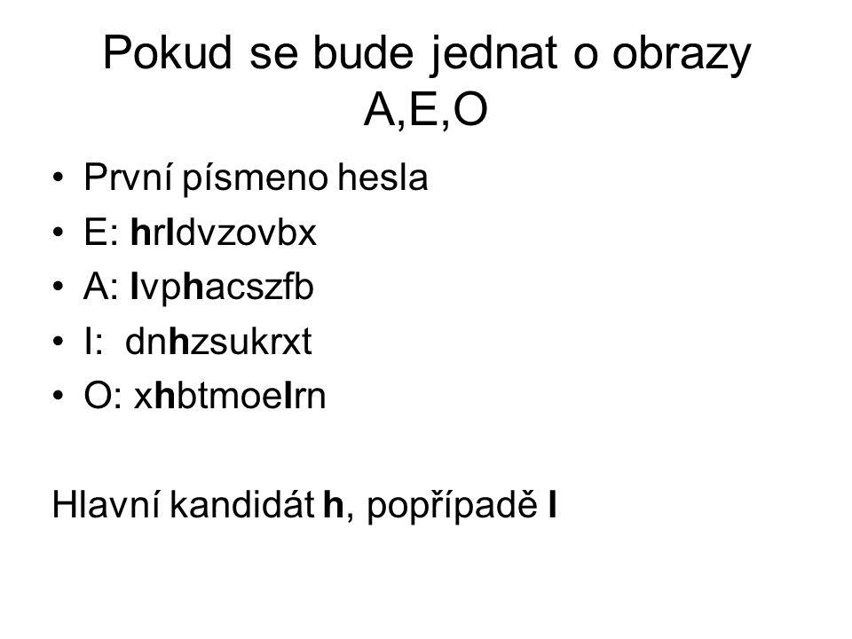 Pokud se bude jednat o obrazy A,E,O První písmeno hesla E: hrldvzovbx A: lvphacszfb I: dnhzsukrxt O: xhbtmoelrn Hlavní kandidát h, popřípadě l