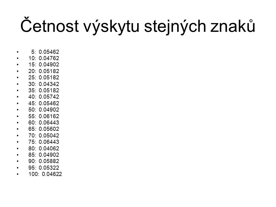 Četnost výskytu stejných znaků 5: 0.05462 10: 0.04762 15: 0.04902 20: 0.05182 25: 0.05182 30: 0.04342 35: 0.05182 40: 0.05742 45: 0.05462 50: 0.04902 55: 0.06162 60: 0.06443 65: 0.05602 70: 0.05042 75: 0.06443 80: 0.04062 85: 0.04902 90: 0.05882 95: 0.05322 100: 0.04622