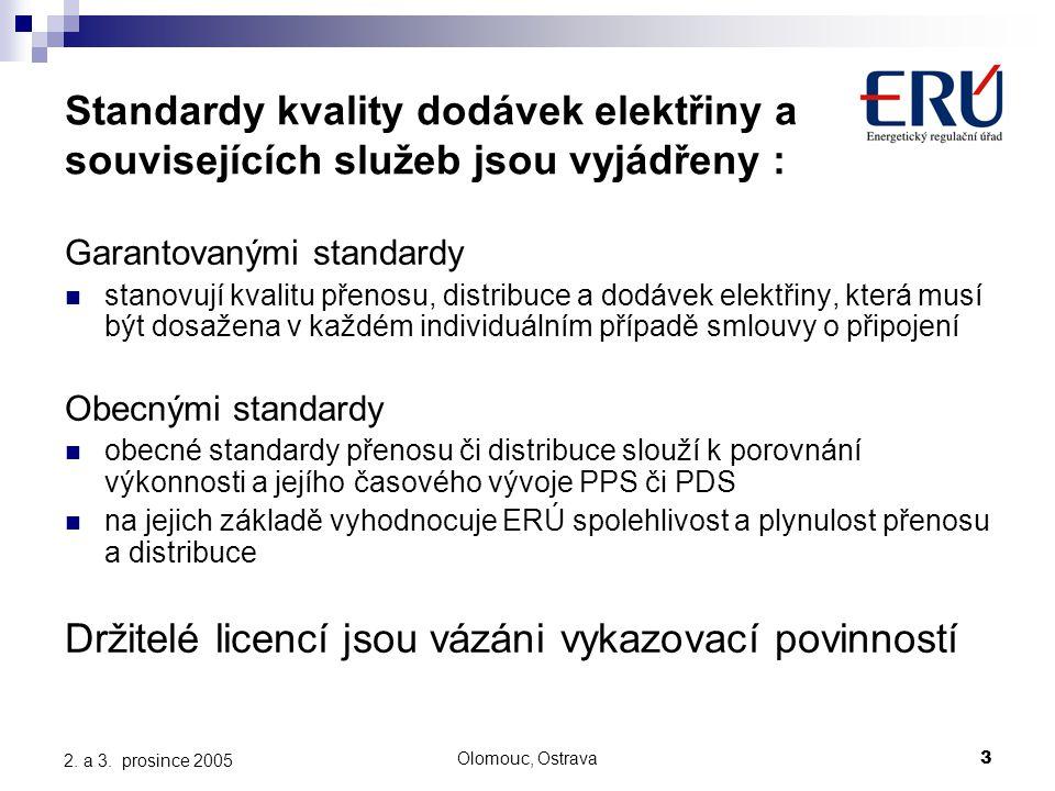 2. a 3. prosince 2005Olomouc, Ostrava 14 Děkuji Vám za pozornost www.eru.cz eru@eru.cz