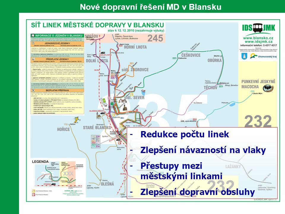 Nové dopravní řešení MD v Blansku -Redukce počtu linek -Zlepšení návazností na vlaky -Přestupy mezi městskými linkami -Zlepšení dopravní obsluhy