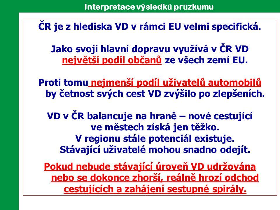 Interpretace výsledk ů pr ů zkumu ČR je z hlediska VD v rámci EU velmi specifická. Jako svoji hlavní dopravu využívá v ČR VD největší podíl občanů ze