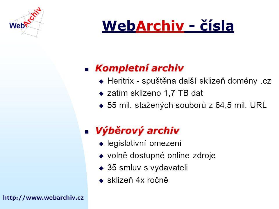 http://www.webarchiv.cz WebArchiv - čísla Kompletní archiv Kompletní archiv  Heritrix - spuštěna další sklizeň domény.cz  zatím sklizeno 1,7 TB dat  55 mil.