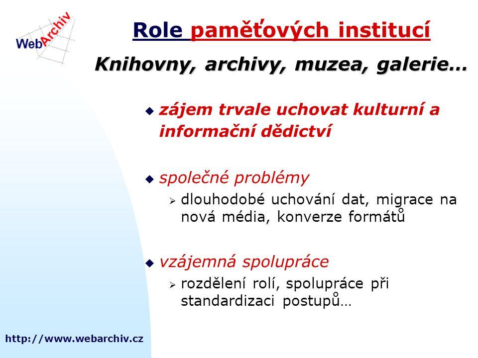 http://www.webarchiv.cz Knihovny, archivy, muzea, galerie… Role paměťových institucí Knihovny, archivy, muzea, galerie…  zájem trvale uchovat kulturn
