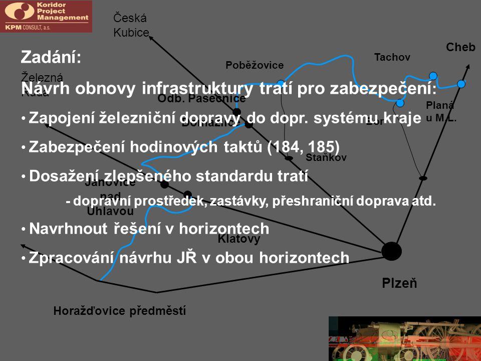 Cheb Horažďovice předměstí Plzeň Poběžovice Tachov Bor Planá u M.L.