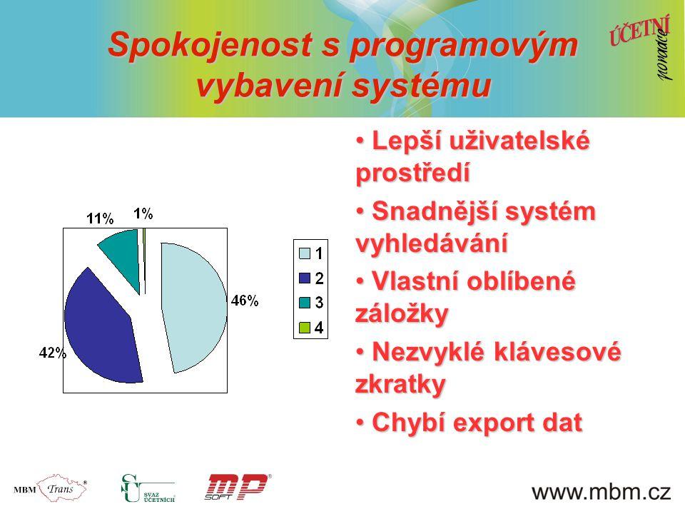 Spokojenost s programovým vybavení systému Lepší uživatelské prostředí Lepší uživatelské prostředí Snadnější systém vyhledávání Snadnější systém vyhle