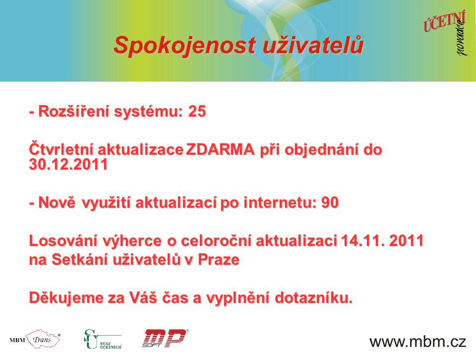 Spokojenost uživatelů - Rozšíření systému: 25 Čtvrletní aktualizace ZDARMA při objednání do 30.12.2011 - Nově využití aktualizací po internetu: 90 Los
