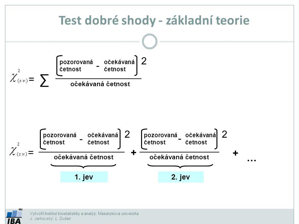 Mc Nemarrův test: příklad I Vytvořil Institut biostatistiky a analýz, Masarykova univerzita J.