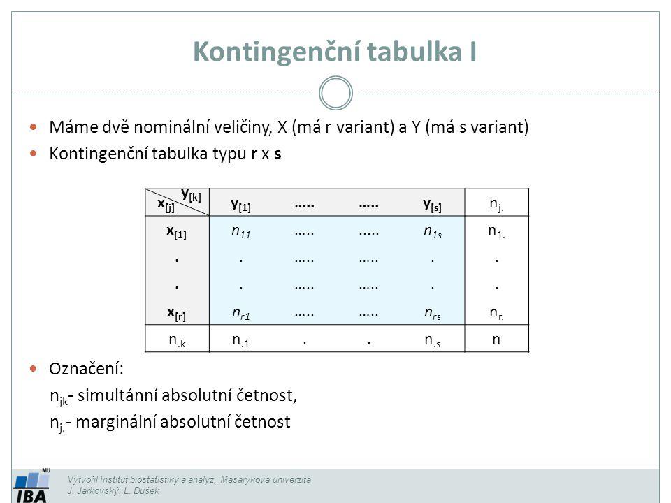 Máme dvě nominální veličiny, X (má dvě varianty) a Y (má dvě varianty) Kontingenční tabulka typu 2 x 2 Definice: podíl šancí (odds ratio) Jestliže asymptotický 100(1-α)% interval spolehlivosti neobsahuje 1, pak hypotézu o nezávislosti zamítáme na hladině významnosti α.