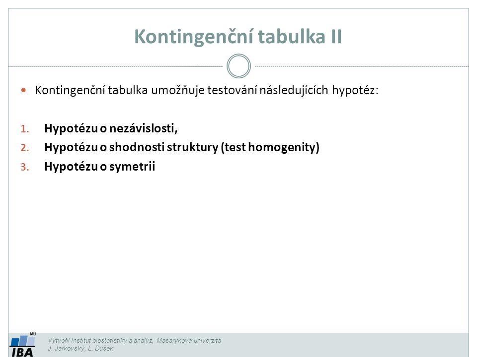 Testování nezávislosti I Vytvořil Institut biostatistiky a analýz, Masarykova univerzita J.