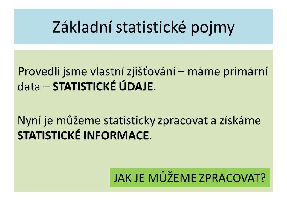 Provedli jsme vlastní zjišťování – máme primární data – STATISTICKÉ ÚDAJE.