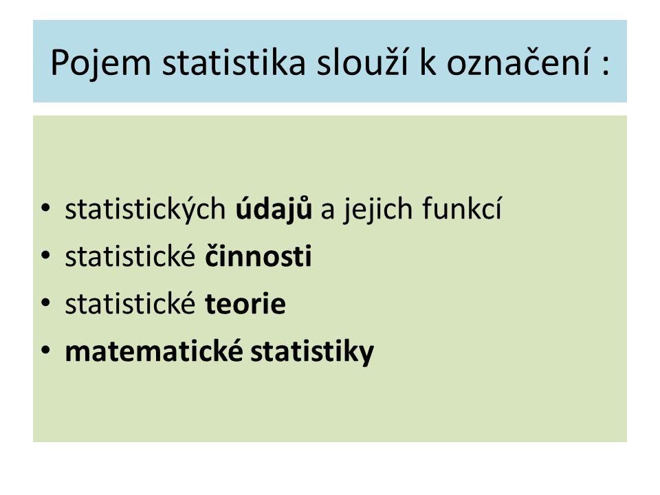 Pojem statistika slouží k označení : statistických údajů a jejich funkcí statistické činnosti statistické teorie matematické statistiky