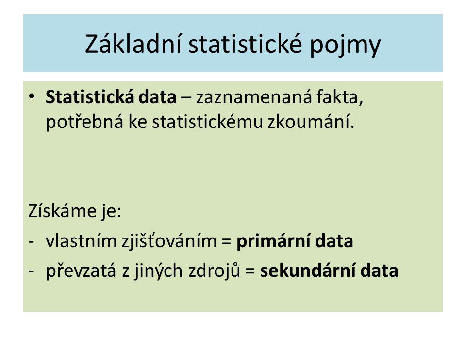 Základní statistické pojmy Statistická data – zaznamenaná fakta, potřebná ke statistickému zkoumání.