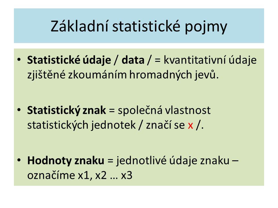 Základní statistické pojmy Statistické údaje / data / = kvantitativní údaje zjištěné zkoumáním hromadných jevů.