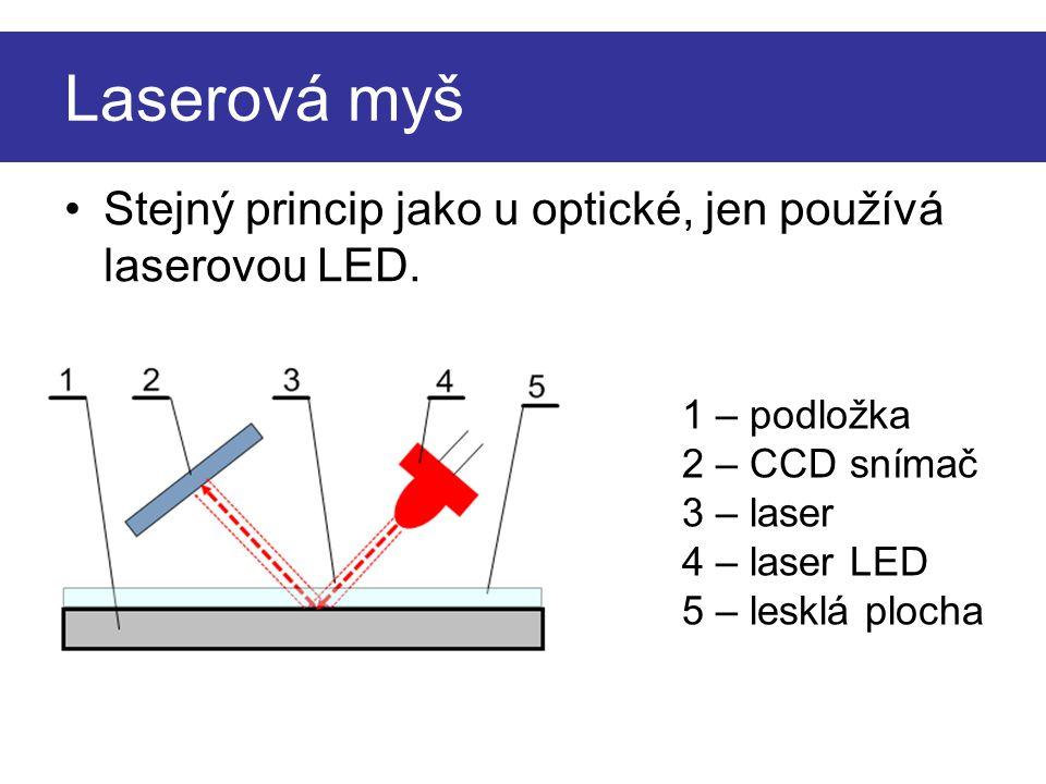 Laserová myš Stejný princip jako u optické, jen používá laserovou LED. 1 – podložka 2 – CCD snímač 3 – laser 4 – laser LED 5 – lesklá plocha