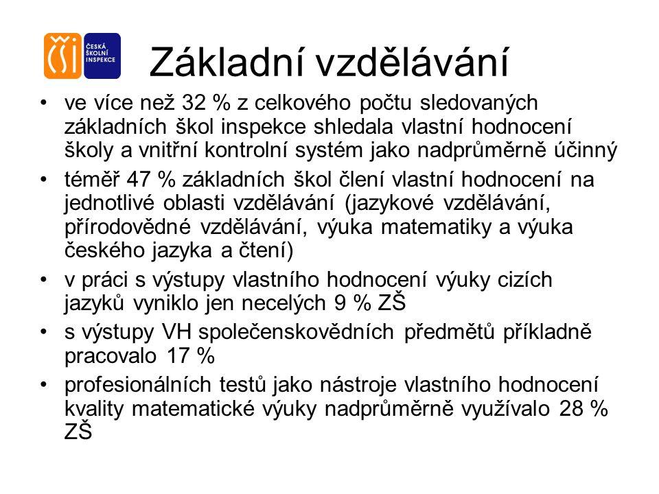 Základní vzdělávání ve více než 32 % z celkového počtu sledovaných základních škol inspekce shledala vlastní hodnocení školy a vnitřní kontrolní systém jako nadprůměrně účinný téměř 47 % základních škol člení vlastní hodnocení na jednotlivé oblasti vzdělávání (jazykové vzdělávání, přírodovědné vzdělávání, výuka matematiky a výuka českého jazyka a čtení) v práci s výstupy vlastního hodnocení výuky cizích jazyků vyniklo jen necelých 9 % ZŠ s výstupy VH společenskovědních předmětů příkladně pracovalo 17 % profesionálních testů jako nástroje vlastního hodnocení kvality matematické výuky nadprůměrně využívalo 28 % ZŠ