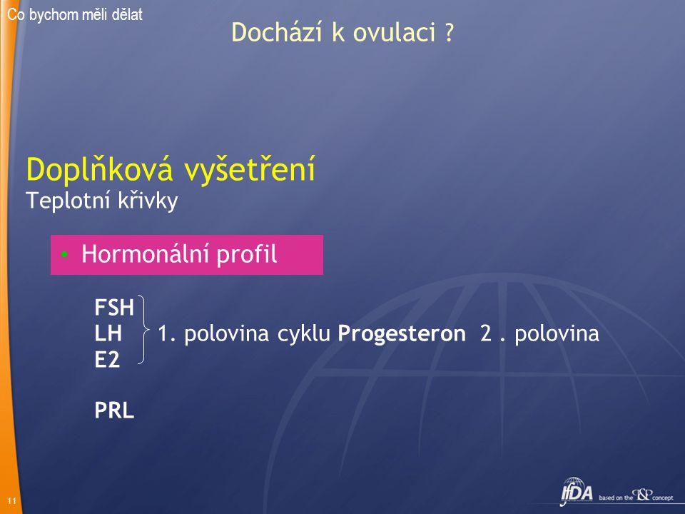 11 Dochází k ovulaci ? Doplňková vyšetření Teplotní křivky Hormonální profil FSH LH 1. polovina cyklu Progesteron 2. polovina E2 PRL Co bychom měli dě