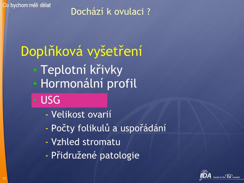 12 Dochází k ovulaci ? Doplňková vyšetření Teplotní křivky Hormonální profil USG -Velikost ovarií -Počty folikulů a uspořádání -Vzhled stromatu -Přidr