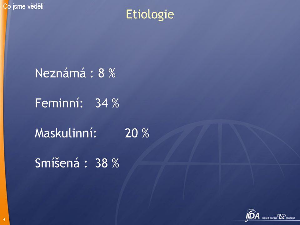 4 Etiologie Neznámá : 8 % Feminní: 34 % Maskulinní:20 % Smíšená : 38 % Co jsme věděli