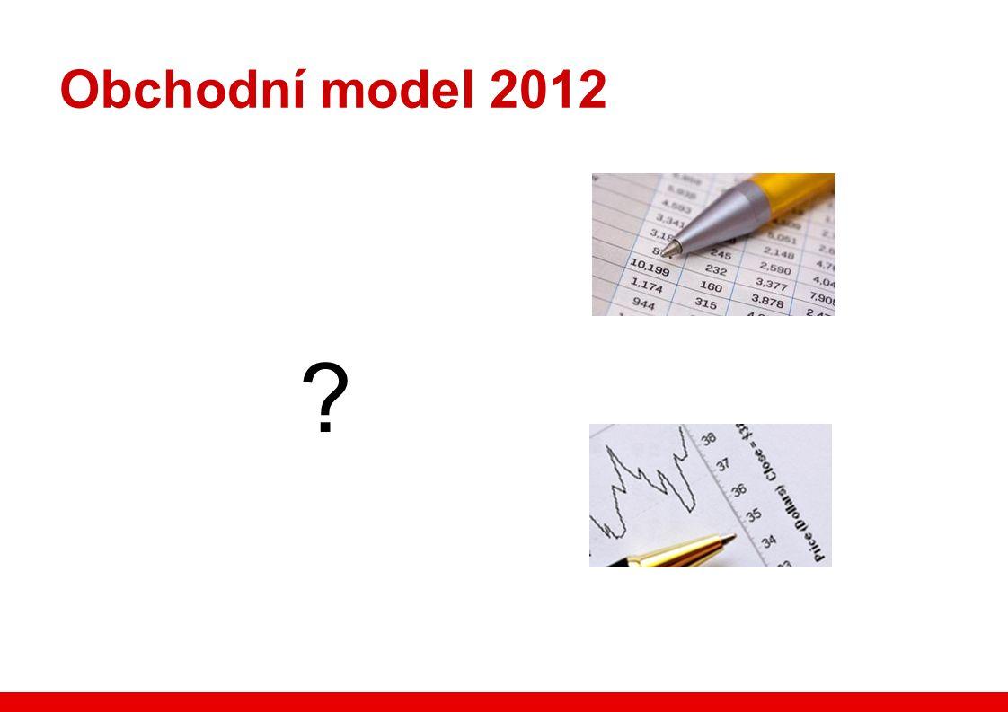 Obchodní model 2012 ?