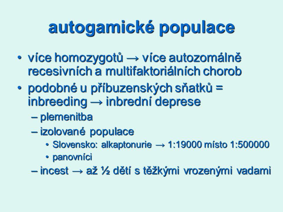 autogamické populace více homozygotů → více autozomálně recesivních a multifaktoriálních chorobvíce homozygotů → více autozomálně recesivních a multif