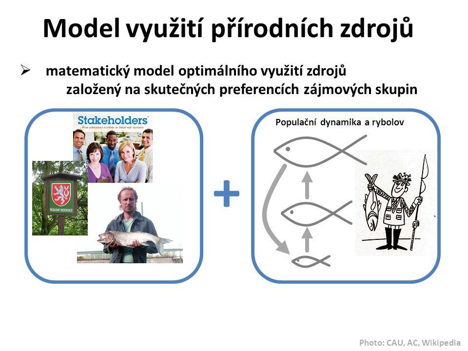 Model využití přírodních zdrojů  matematický model optimálního využití zdrojů založený na skutečných preferencích zájmových skupin Photo: CAU, AC, Wi