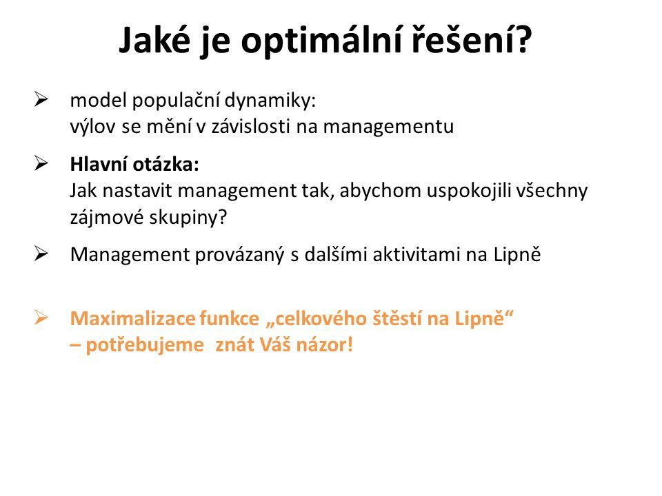 Jaké je optimální řešení?  model populační dynamiky: výlov se mění v závislosti na managementu  Hlavní otázka: Jak nastavit management tak, abychom