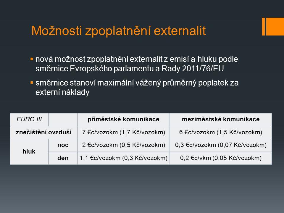 Možnosti zpoplatnění externalit  nová možnost zpoplatnění externalit z emisí a hluku podle směrnice Evropského parlamentu a Rady 2011/76/EU  směrnice stanoví maximální vážený průměrný poplatek za externí náklady EURO IIIpříměstské komunikacemeziměstské komunikace znečištění ovzduší7 €c/vozokm (1,7 Kč/vozokm)6 €c/vozokm (1,5 Kč/vozokm) hluk noc2 €c/vozokm (0,5 Kč/vozokm)0,3 €c/vozokm (0,07 Kč/vozokm) den1,1 €c/vozokm (0,3 Kč/vozokm)0,2 €c/vkm (0,05 Kč/vozokm)