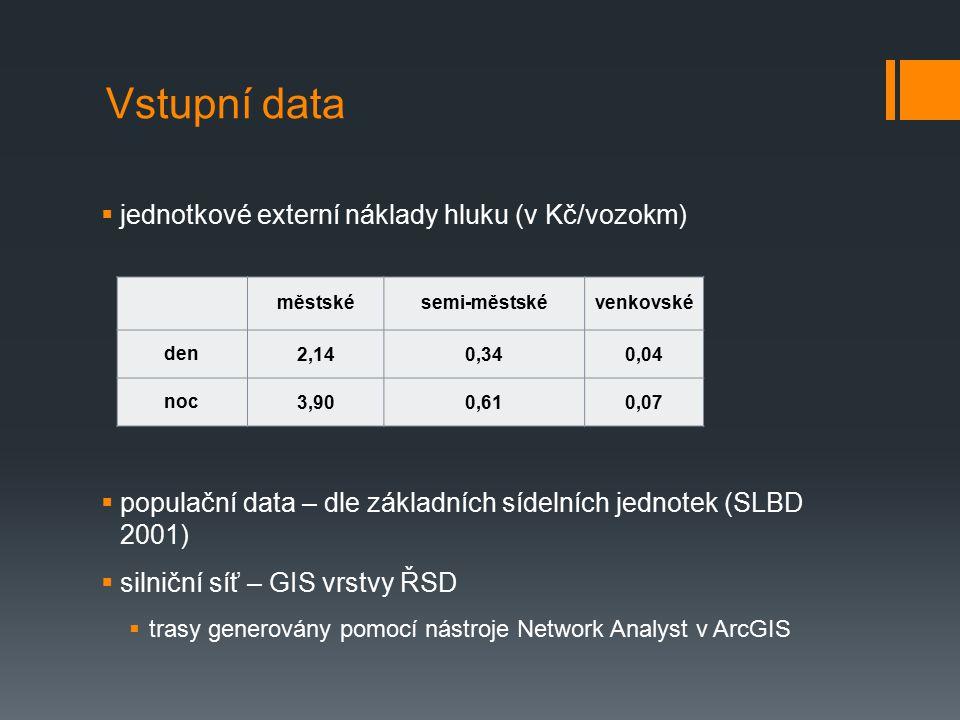 Vstupní data  jednotkové externí náklady hluku (v Kč/vozokm)  populační data – dle základních sídelních jednotek (SLBD 2001)  silniční síť – GIS vrstvy ŘSD  trasy generovány pomocí nástroje Network Analyst v ArcGIS městskésemi-městskévenkovské den 2,140,340,04 noc 3,900,610,07