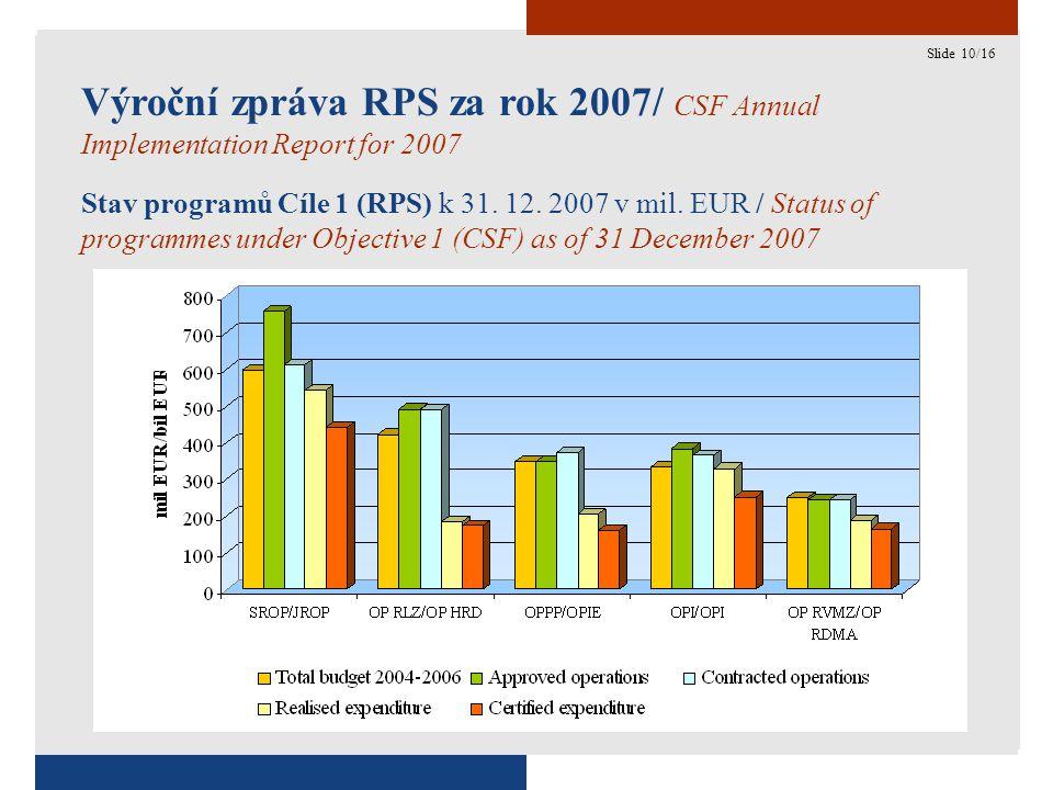 10 Výroční zpráva RPS za rok 2007/ CSF Annual Implementation Report for 2007 Stav programů Cíle 1 (RPS) k 31.