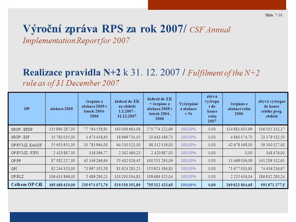 7 Realizace pravidla N+2 k 31. 12.