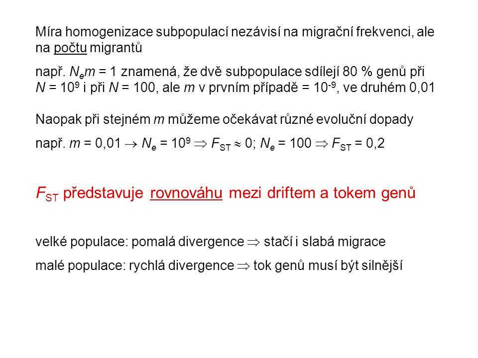 Míra homogenizace subpopulací nezávisí na migrační frekvenci, ale na počtu migrantů např.