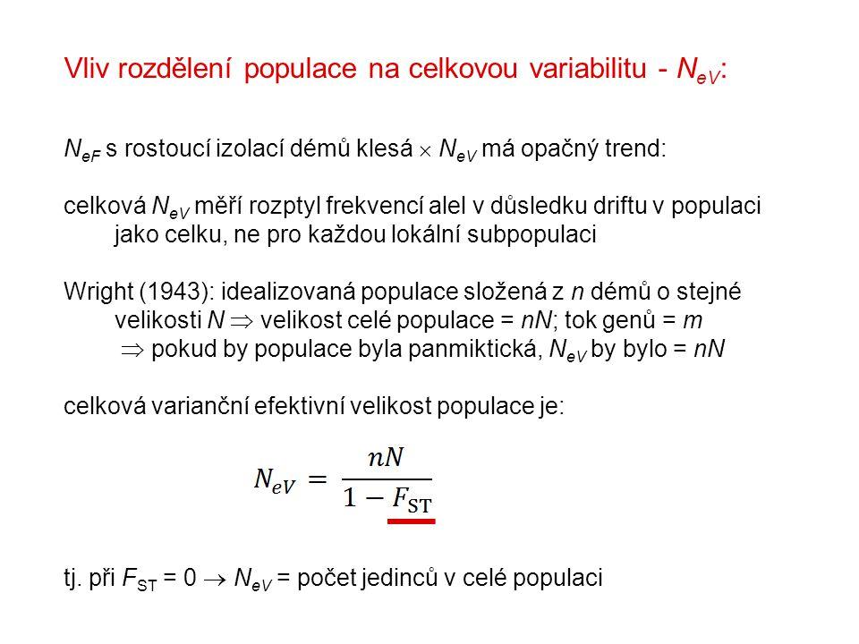 Vliv rozdělení populace na celkovou variabilitu - N eV : N eF s rostoucí izolací démů klesá  N eV má opačný trend: celková N eV měří rozptyl frekvencí alel v důsledku driftu v populaci jako celku, ne pro každou lokální subpopulaci Wright (1943): idealizovaná populace složená z n démů o stejné velikosti N  velikost celé populace = nN; tok genů = m  pokud by populace byla panmiktická, N eV by bylo = nN celková varianční efektivní velikost populace je: tj.