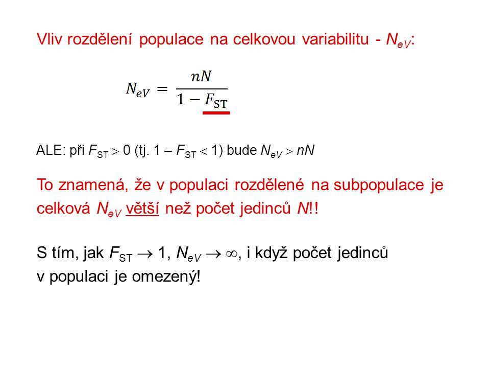 Vliv rozdělení populace na celkovou variabilitu - N eV : ALE: při F ST  0 (tj.