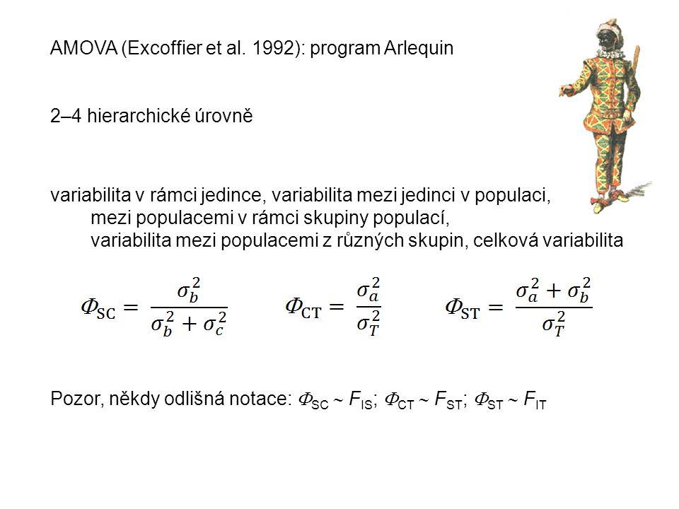 AMOVA (Excoffier et al.