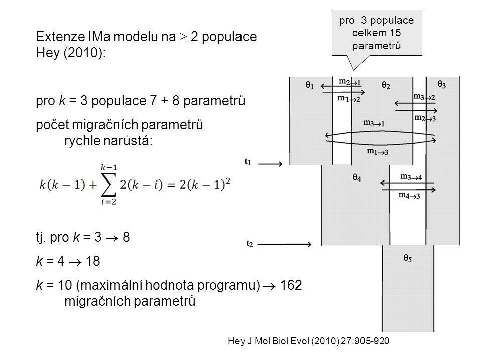 Hey J Mol Biol Evol (2010) 27:905-920 Extenze IMa modelu na  2 populace Hey (2010): pro k = 3 populace 7 + 8 parametrů počet migračních parametrů rychle narůstá: tj.