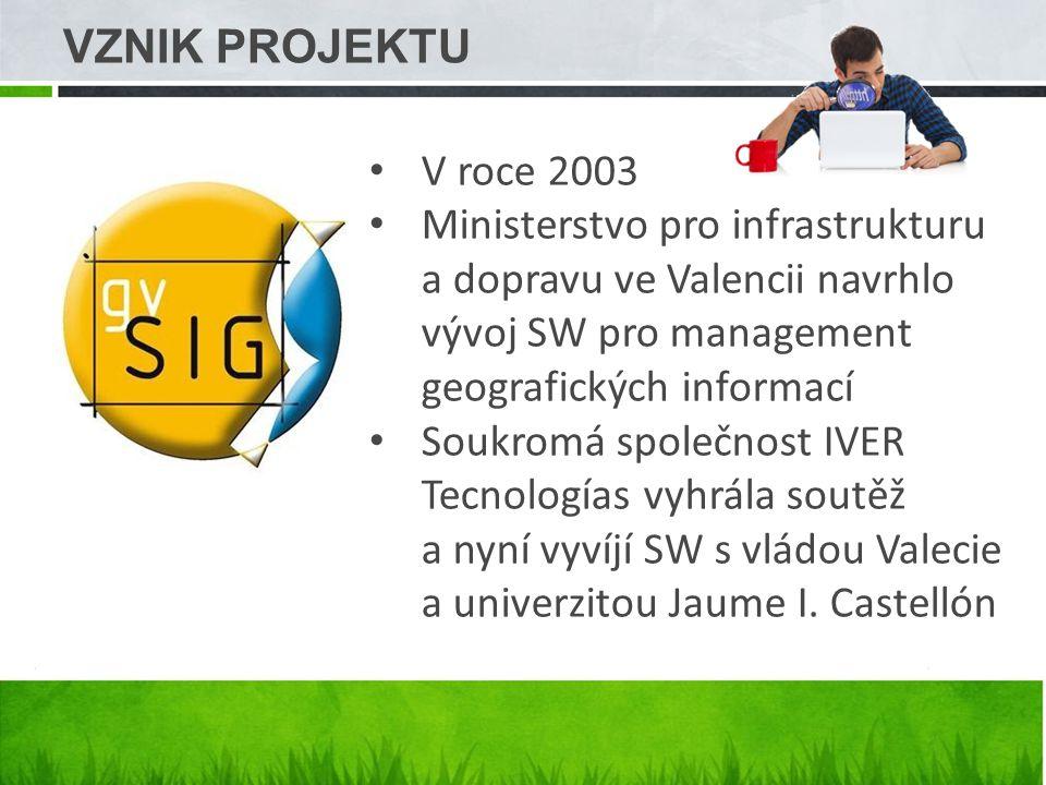 VZNIK V roce 2003 Ministerstvo pro infrastrukturu a dopravu ve Valencii navrhlo vývoj SW pro management geografických informací Soukromá společnost IVER Tecnologías vyhrála soutěž a nyní vyvíjí SW s vládou Valecie a univerzitou Jaume I.
