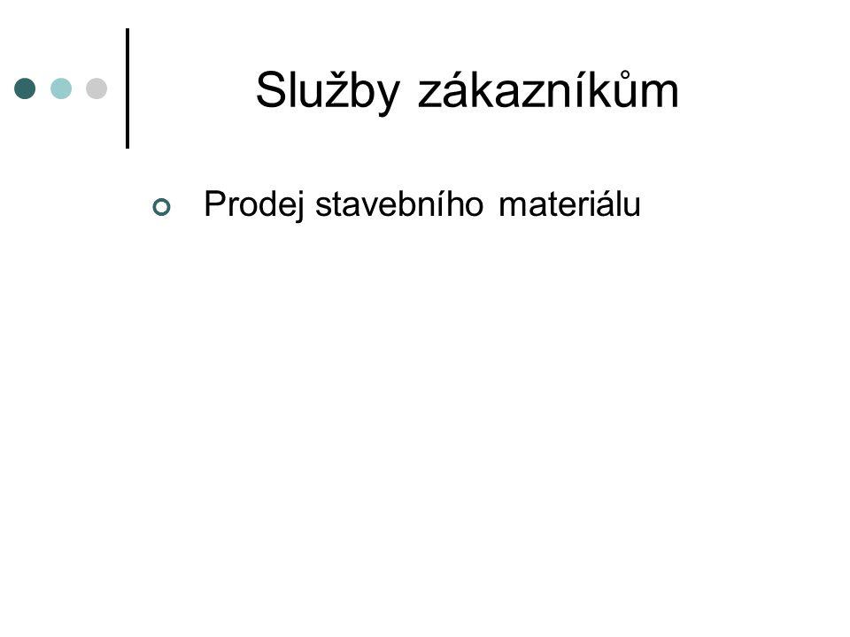Služby zákazníkům Prodej stavebního materiálu Dodávka objednaného materiálu na místo určení